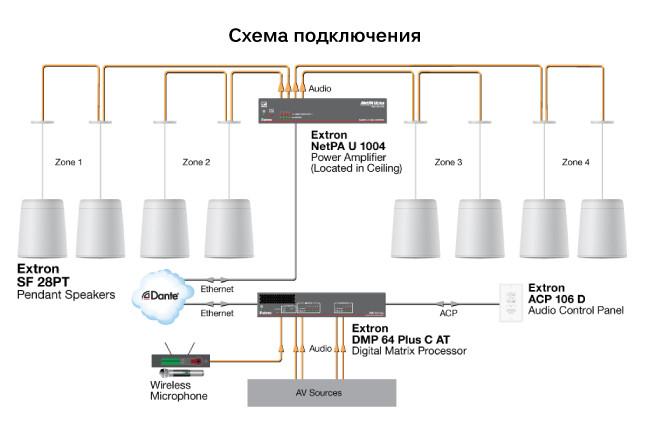 extron-sf-28pt-img-650_5.jpg